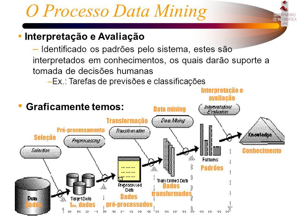 17 Transformação – Transforma-se os dados em formatos utilizáveis. Esta depende da técnica data mining usada. – Ex: rede neural converter valor litera