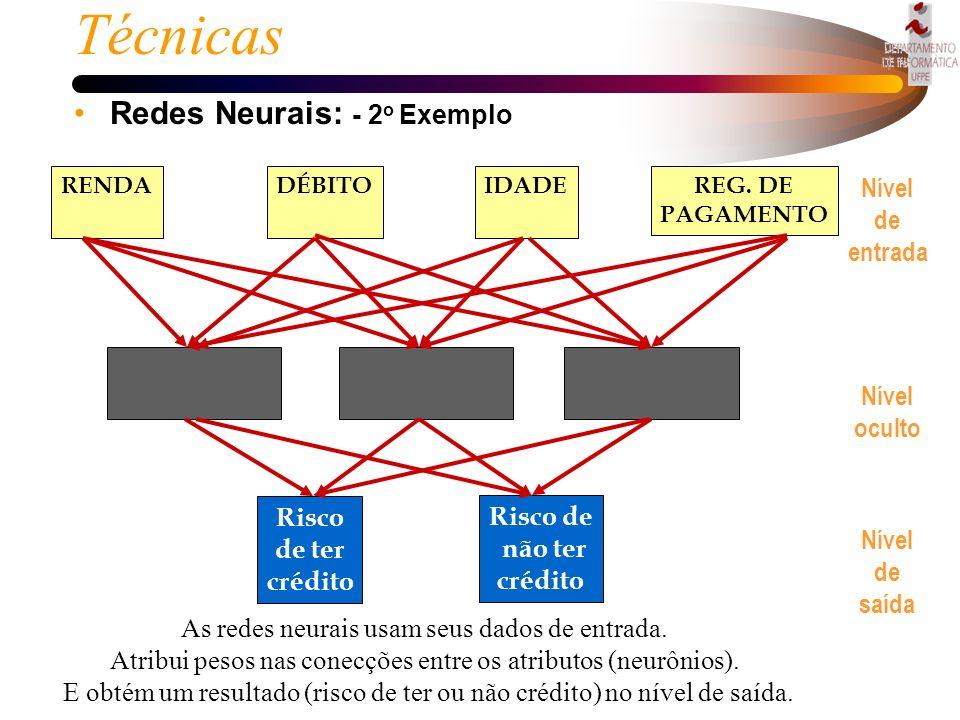 28 Técnicas Redes Neurais: –Exemplo prático: risco de câncer Data mining - Clementine User Guide