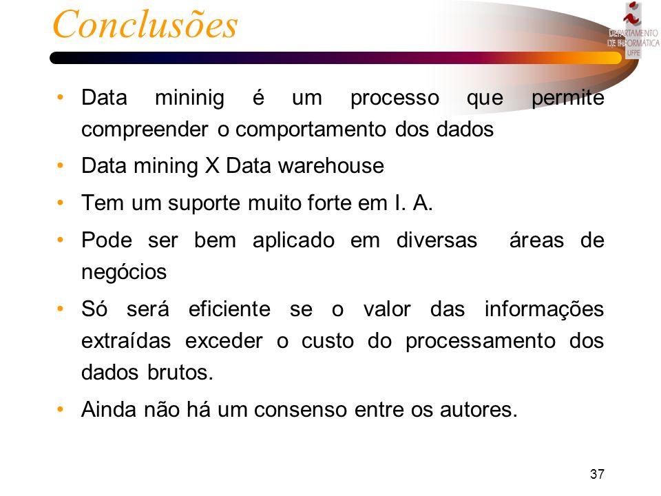 36 Exemplos Empresas de software para Data mining: –SAShttp://www.sas.com –Information Havestinghttp://www.convex.com –Red Brickhttp://www.redbrick.co
