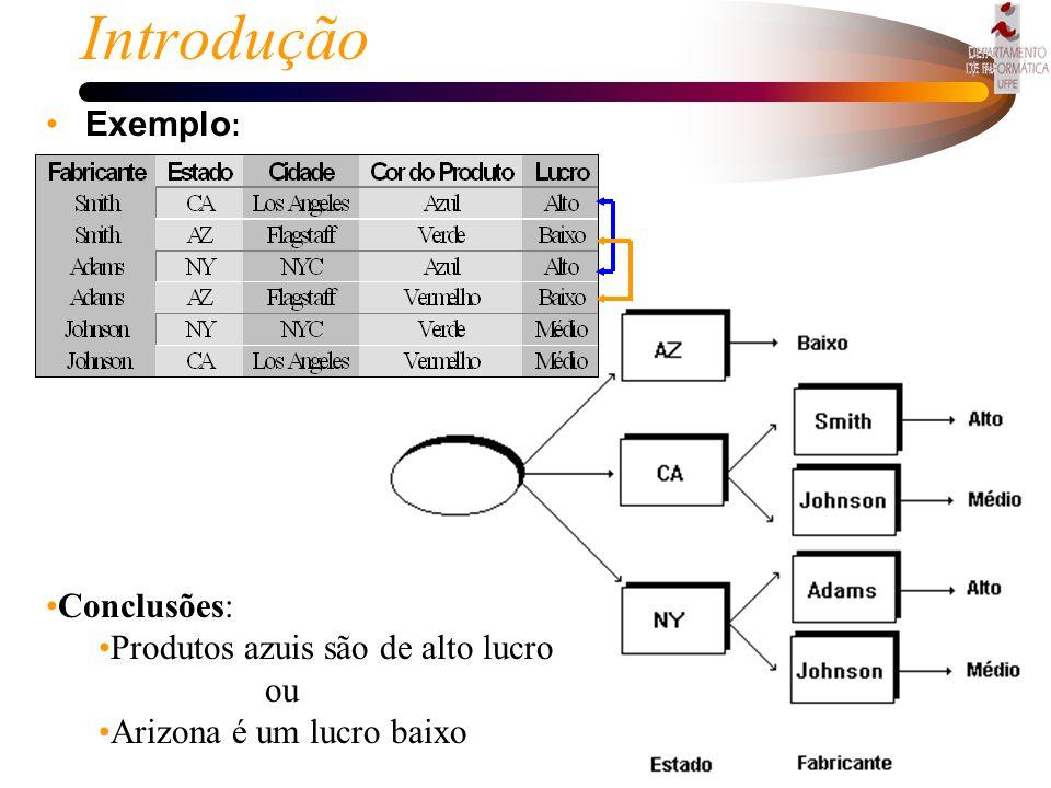 4 Introdução O que é Data mining: –Data mining (mineração de dados), é o processo de extração de conhecimento de grandes bases de dados, convencionais