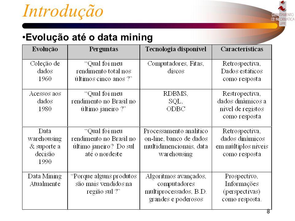 7 Introdução Data mining X Data warehouse: –Data mining extração inteligente de dados; –Data warehouse repositório centralizado de dados; –Data mining