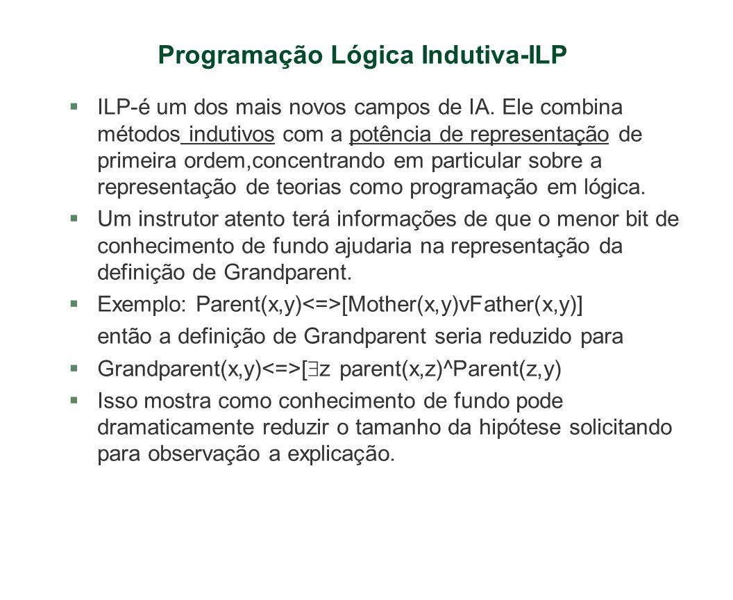 Programação Lógica Indutiva-ILP §ILP-é um dos mais novos campos de IA. Ele combina métodos indutivos com a potência de representação de primeira ordem