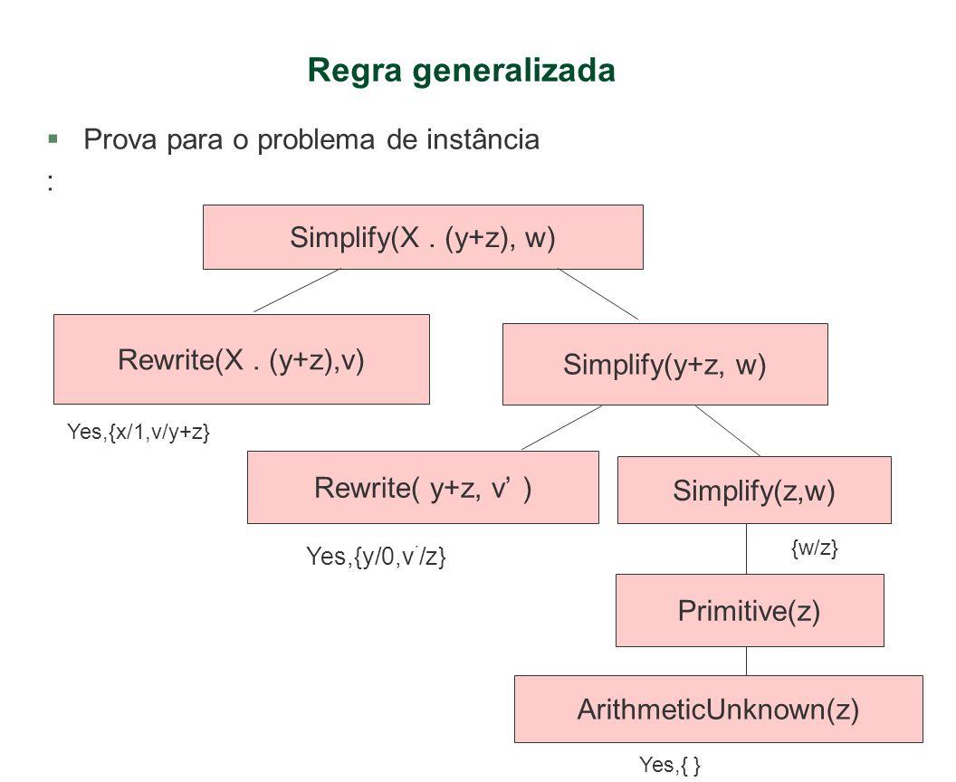 Regra generalizada §Prova para o problema de instância : Simplify(X. (y+z), w) Rewrite(X. (y+z),v) Simplify(y+z, w) Rewrite( y+z, v ) Simplify(z,w) Pr