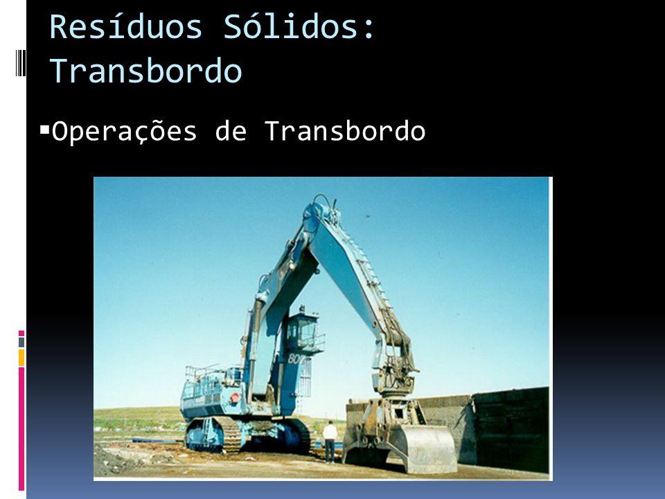 Resíduos Sólidos: Transbordo Operações de Transbordo