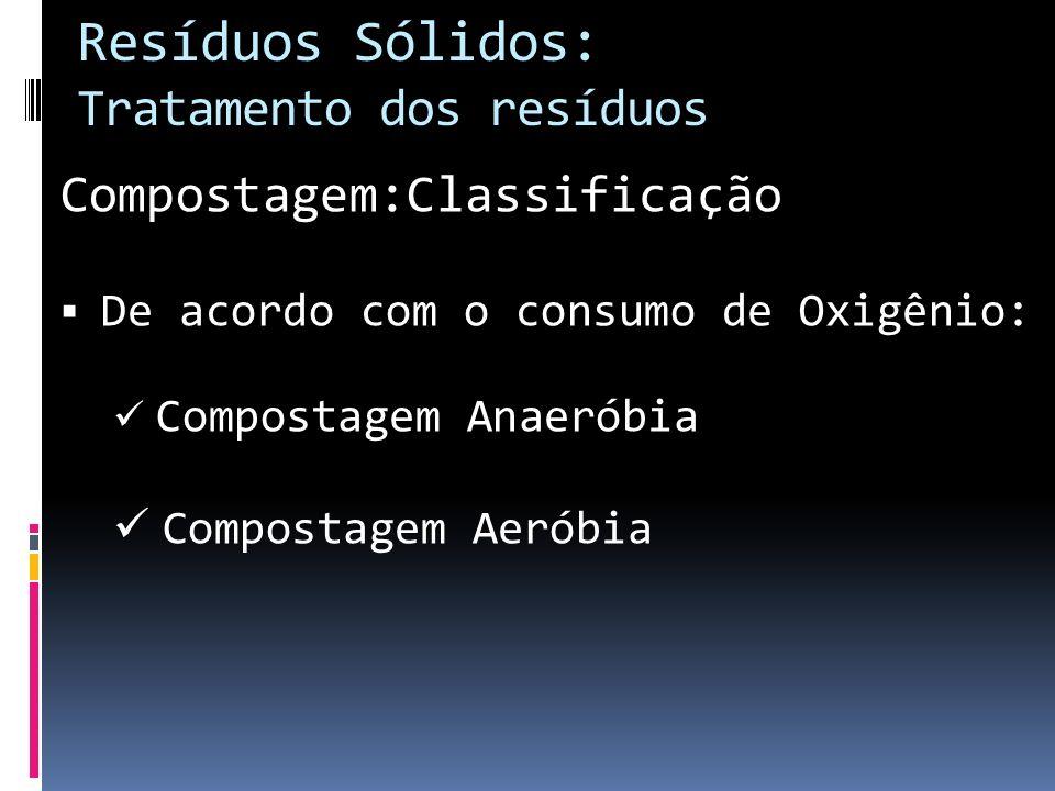 Resíduos Sólidos: Tratamento dos resíduos Compostagem:Classificação De acordo com o consumo de Oxigênio: Compostagem Anaeróbia Compostagem Aeróbia