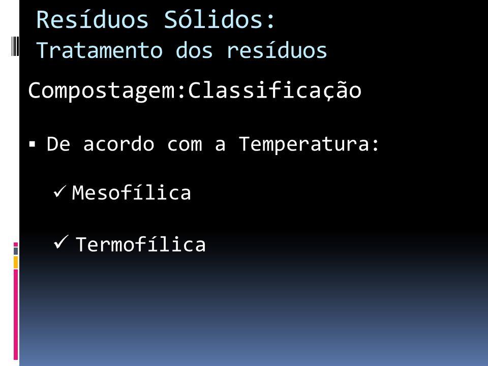 Resíduos Sólidos: Tratamento dos resíduos Compostagem:Classificação De acordo com a Temperatura: Mesofílica Termofílica