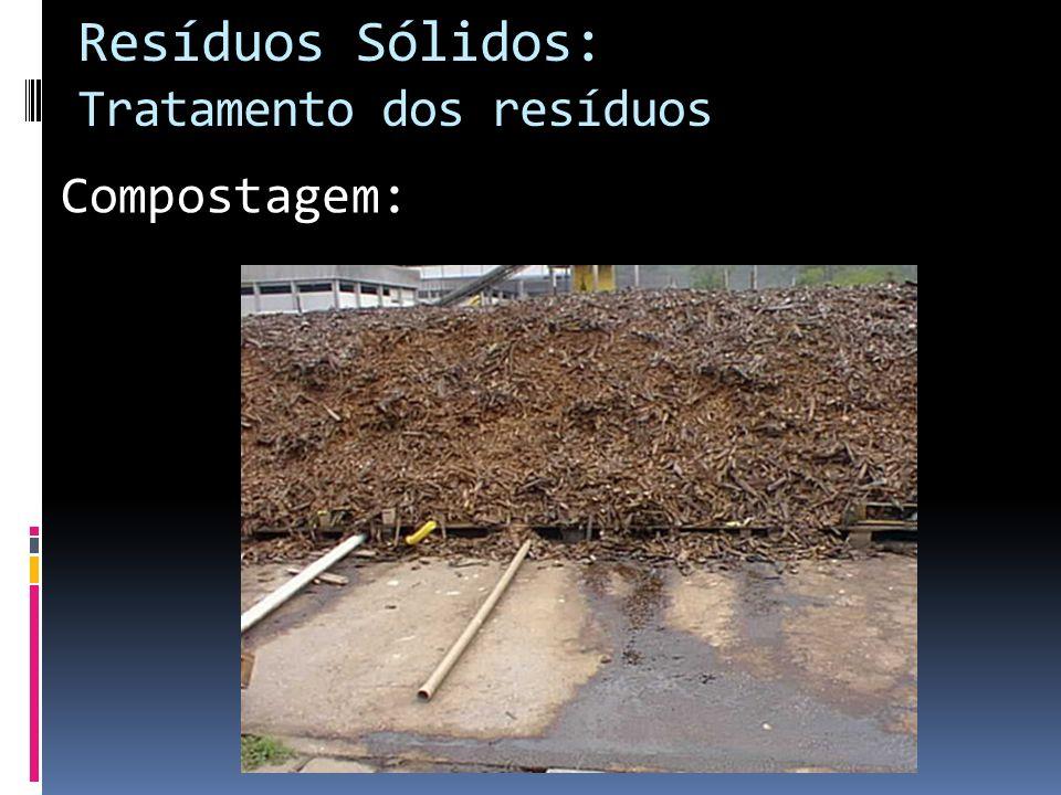 Resíduos Sólidos: Tratamento dos resíduos Compostagem: