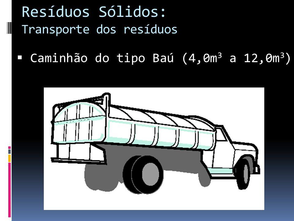 Resíduos Sólidos: Transporte dos resíduos Caminhão do tipo Baú (4,0m 3 a 12,0m 3 )
