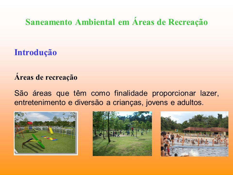 Saneamento Ambiental em Áreas de Recreação Introdução Tipos de áreas de recreação Parques de recreação Balneários Complexos esportivos de escolas Praias Academias de ginástica, etc.