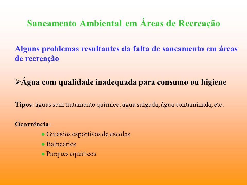 Saneamento Ambiental em Áreas de Recreação Bibliografia consultada Rodrigues, M.
