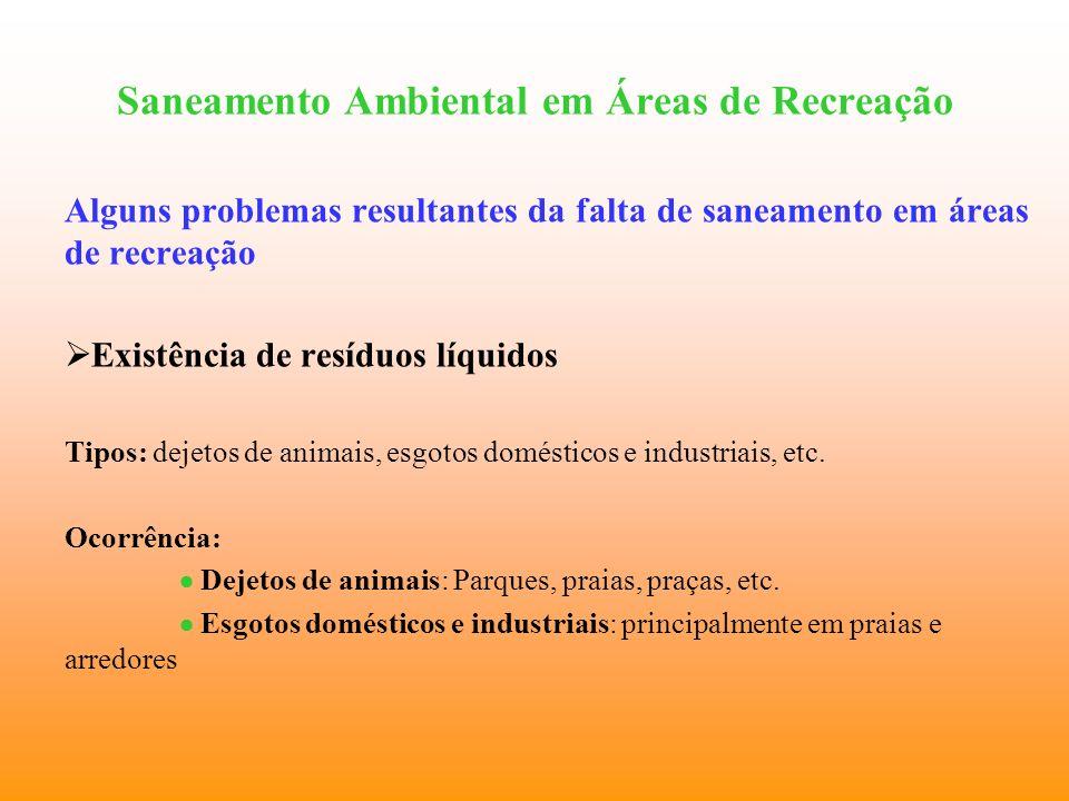 Saneamento Ambiental em Áreas de Recreação Alguns problemas resultantes da falta de saneamento em áreas de recreação Existência de resíduos líquidos T