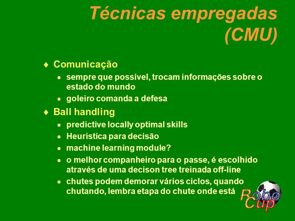 Técnicas empregadas (CMU) Comunicação sempre que possível, trocam informações sobre o estado do mundo goleiro comanda a defesa Ball handling predictiv