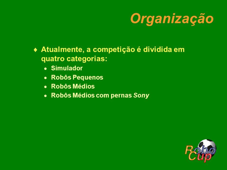 Organização Atualmente, a competição é dividida em quatro categorias: Simulador Robôs Pequenos Robôs Médios Robôs Médios com pernas Sony