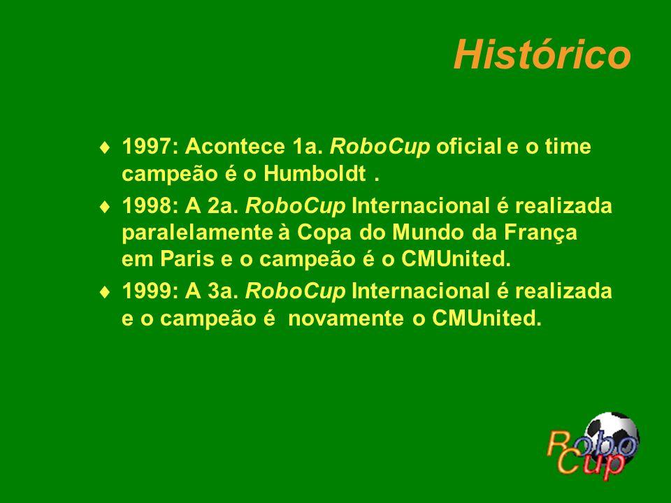 Histórico 1997: Acontece 1a. RoboCup oficial e o time campeão é o Humboldt. 1998: A 2a. RoboCup Internacional é realizada paralelamente à Copa do Mund