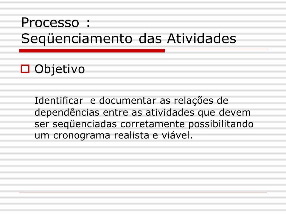 Processo : Seqüenciamento das Atividades Objetivo Identificar e documentar as relações de dependências entre as atividades que devem ser seqüenciadas