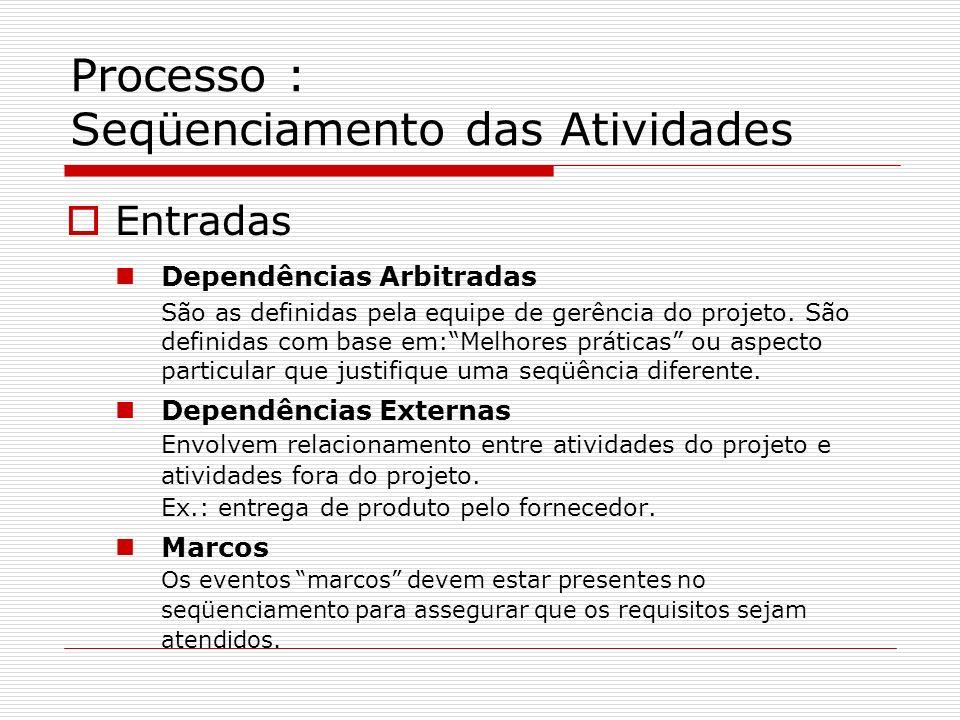 Processo : Seqüenciamento das Atividades Entradas Dependências Arbitradas São as definidas pela equipe de gerência do projeto. São definidas com base