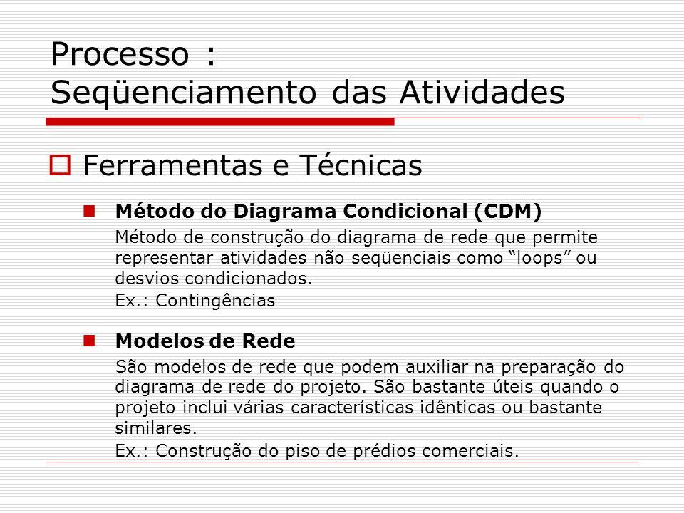 Processo : Seqüenciamento das Atividades Ferramentas e Técnicas Método do Diagrama Condicional (CDM) Método de construção do diagrama de rede que perm