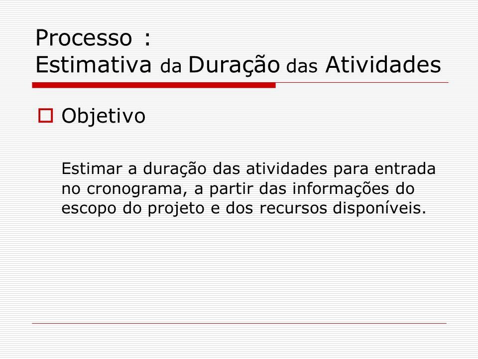 Processo : Estimativa da Duração das Atividades Objetivo Estimar a duração das atividades para entrada no cronograma, a partir das informações do esco