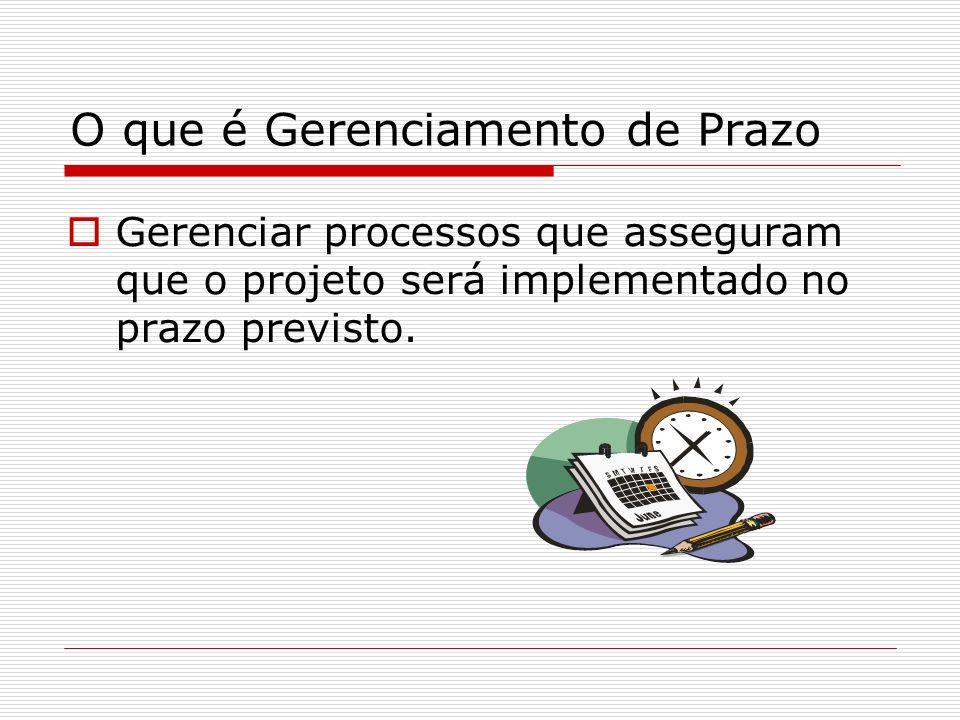 O que é Gerenciamento de Prazo Gerenciar processos que asseguram que o projeto será implementado no prazo previsto.