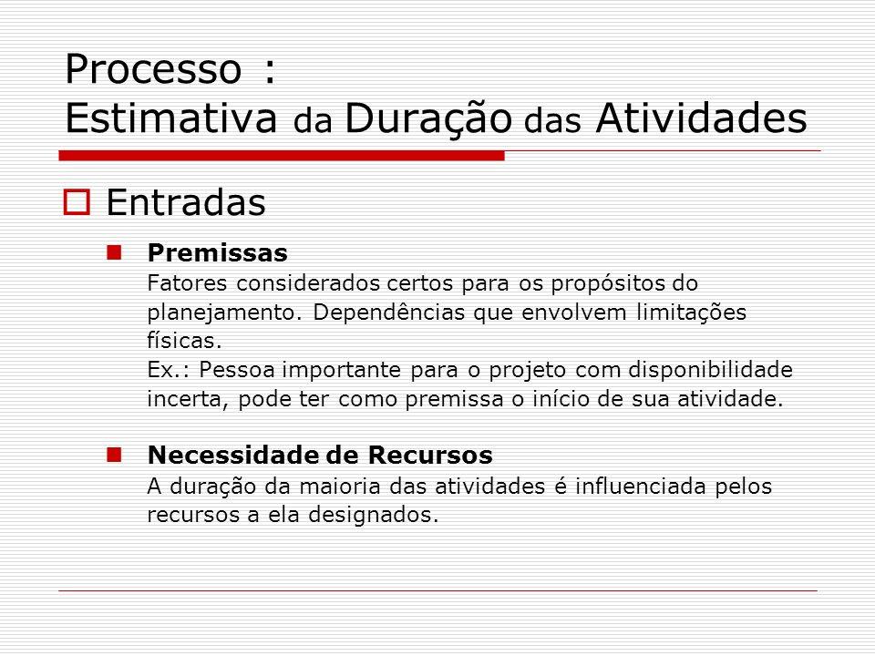 Processo : Estimativa da Duração das Atividades Entradas Premissas Fatores considerados certos para os propósitos do planejamento. Dependências que en