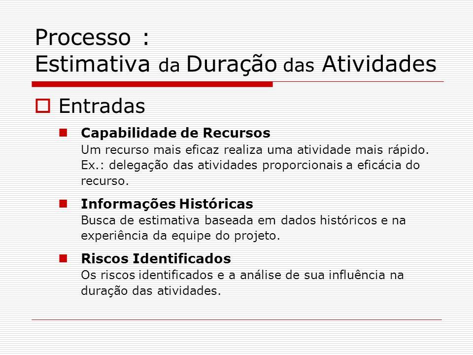 Processo : Estimativa da Duração das Atividades Entradas Capabilidade de Recursos Um recurso mais eficaz realiza uma atividade mais rápido. Ex.: deleg