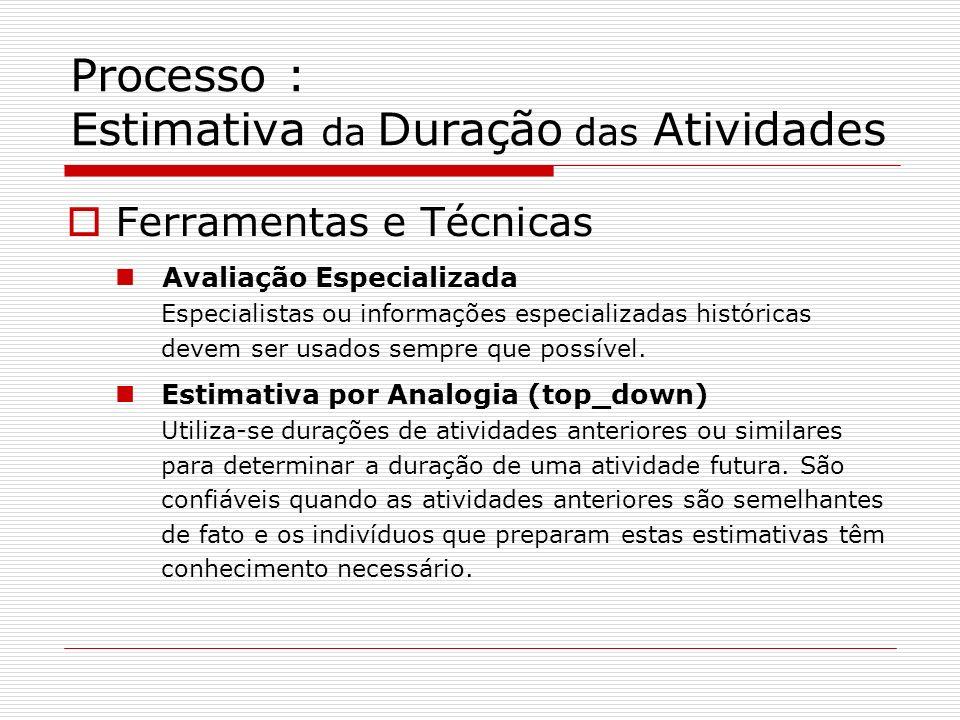 Processo : Estimativa da Duração das Atividades Ferramentas e Técnicas Avaliação Especializada Especialistas ou informações especializadas históricas