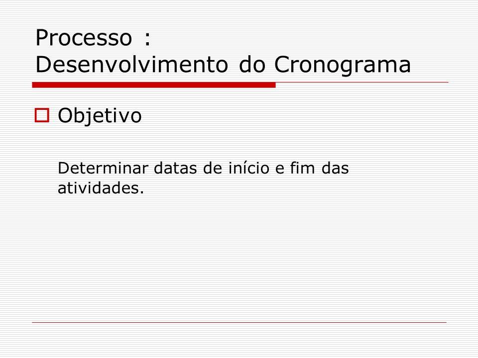 Processo : Desenvolvimento do Cronograma Objetivo Determinar datas de início e fim das atividades.