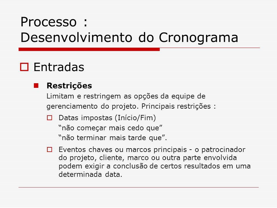 Processo : Desenvolvimento do Cronograma Entradas Restrições Limitam e restringem as opções da equipe de gerenciamento do projeto. Principais restriçõ