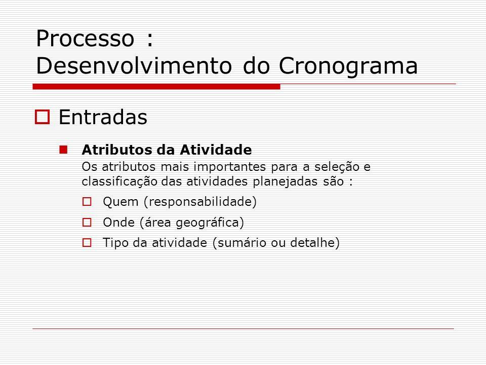 Processo : Desenvolvimento do Cronograma Entradas Atributos da Atividade Os atributos mais importantes para a seleção e classificação das atividades p