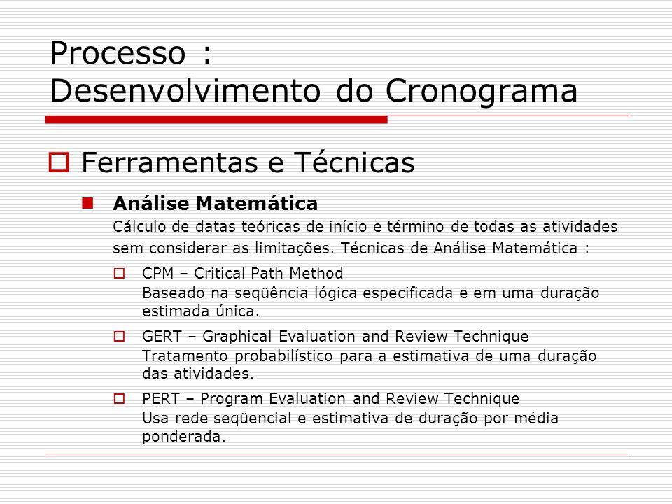 Processo : Desenvolvimento do Cronograma Ferramentas e Técnicas Análise Matemática Cálculo de datas teóricas de início e término de todas as atividade
