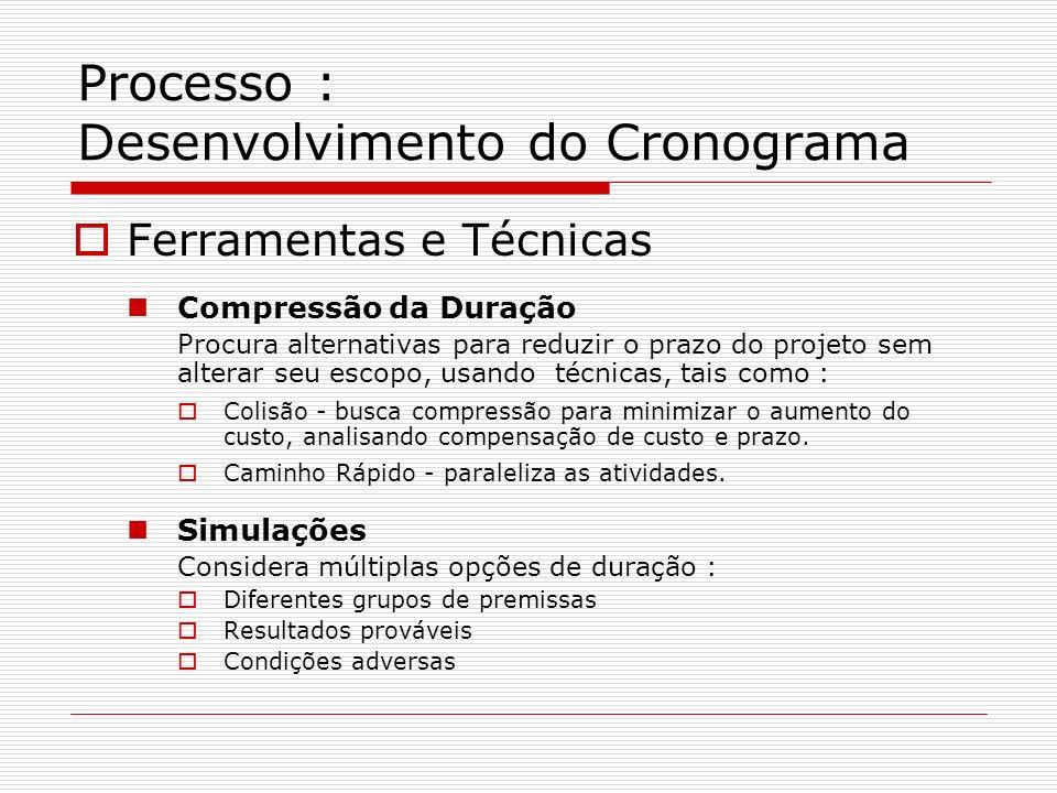 Processo : Desenvolvimento do Cronograma Ferramentas e Técnicas Compressão da Duração Procura alternativas para reduzir o prazo do projeto sem alterar