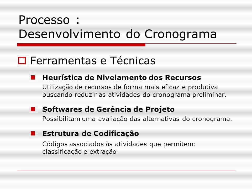 Processo : Desenvolvimento do Cronograma Ferramentas e Técnicas Heurística de Nivelamento dos Recursos Utilização de recursos de forma mais eficaz e p