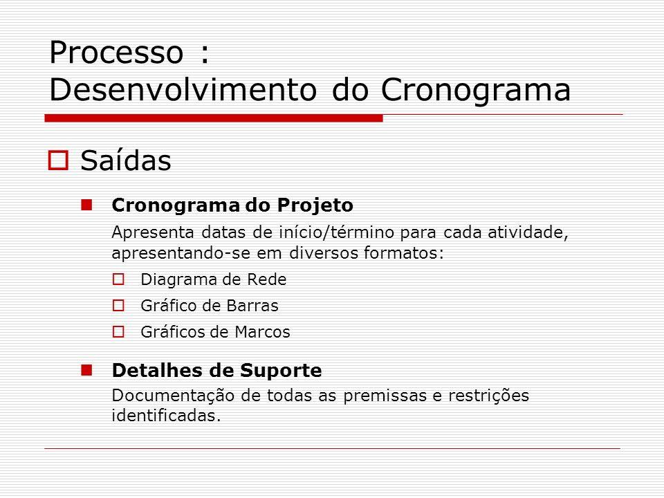 Processo : Desenvolvimento do Cronograma Saídas Cronograma do Projeto Apresenta datas de início/término para cada atividade, apresentando-se em divers