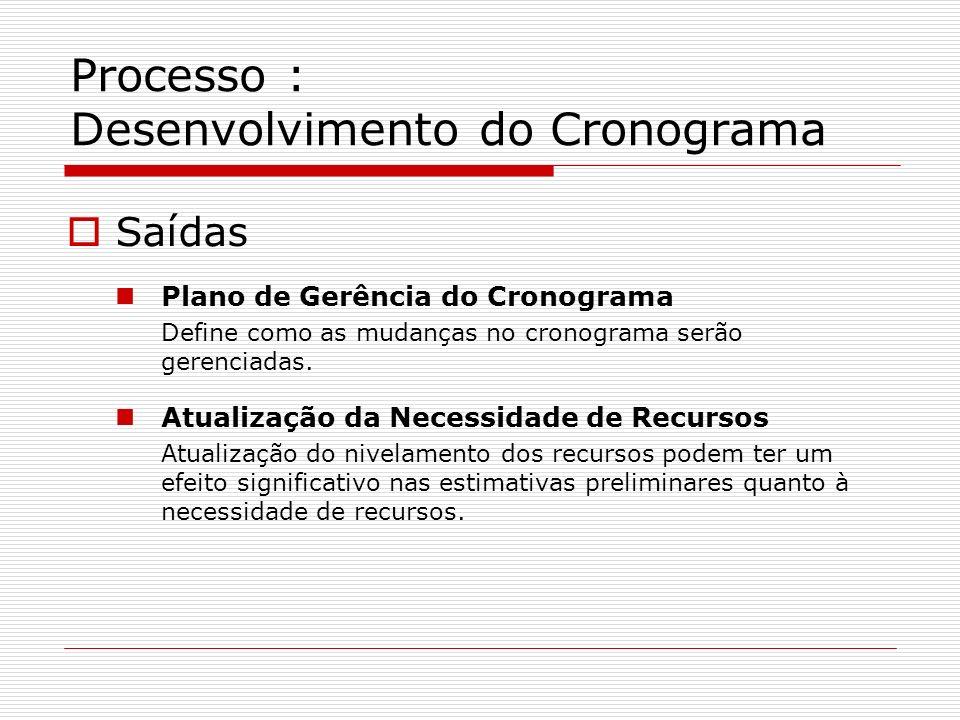 Processo : Desenvolvimento do Cronograma Saídas Plano de Gerência do Cronograma Define como as mudanças no cronograma serão gerenciadas. Atualização d