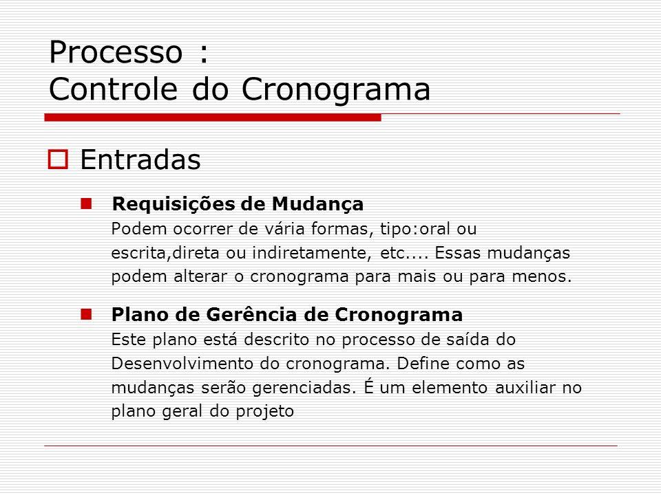 Processo : Controle do Cronograma Entradas Requisições de Mudança Podem ocorrer de vária formas, tipo:oral ou escrita,direta ou indiretamente, etc....