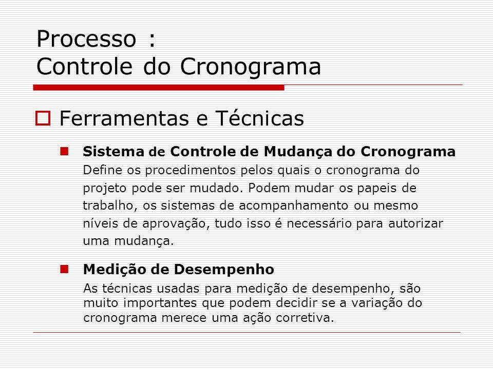 Processo : Controle do Cronograma Ferramentas e Técnicas Sistema de Controle de Mudança do Cronograma Define os procedimentos pelos quais o cronograma