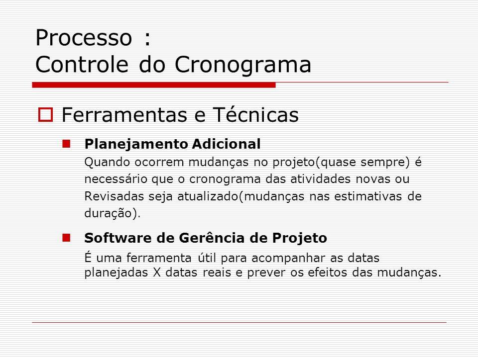 Processo : Controle do Cronograma Ferramentas e Técnicas Planejamento Adicional Quando ocorrem mudanças no projeto(quase sempre) é necessário que o cr