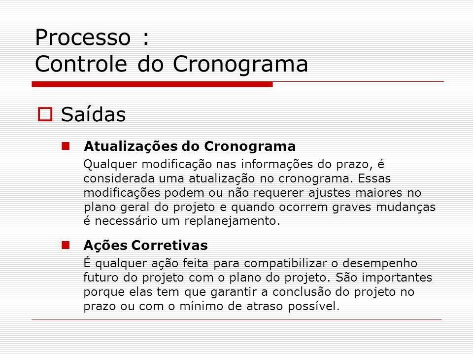 Processo : Controle do Cronograma Saídas Atualizações do Cronograma Qualquer modificação nas informações do prazo, é considerada uma atualização no cr