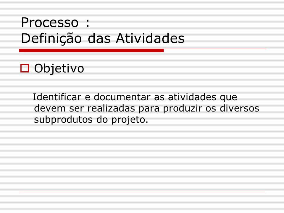 Processo : Definição das Atividades Objetivo Identificar e documentar as atividades que devem ser realizadas para produzir os diversos subprodutos do