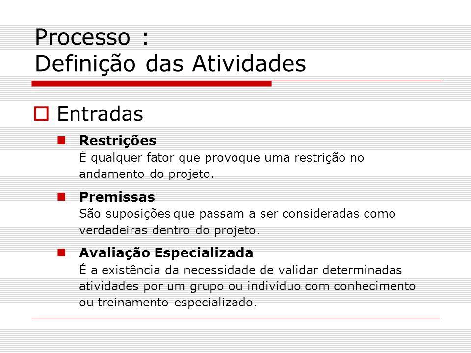 Processo : Definição das Atividades Entradas Restrições É qualquer fator que provoque uma restrição no andamento do projeto. Premissas São suposições