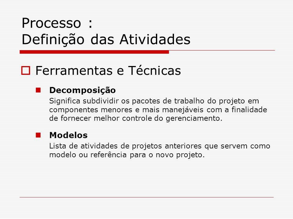 Processo : Definição das Atividades Ferramentas e Técnicas Decomposição Significa subdividir os pacotes de trabalho do projeto em componentes menores