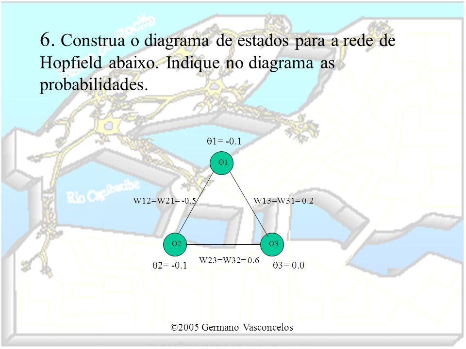 ©2005 Germano Vasconcelos 6. Construa o diagrama de estados para a rede de Hopfield abaixo. Indique no diagrama as probabilidades. W12=W21= -0.5 W23=W
