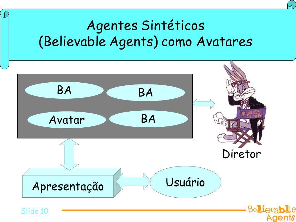 Agentes Sintéticos (Believable Agents) como Avatares Avatar BA Apresentação Usuário Diretor Slide 10