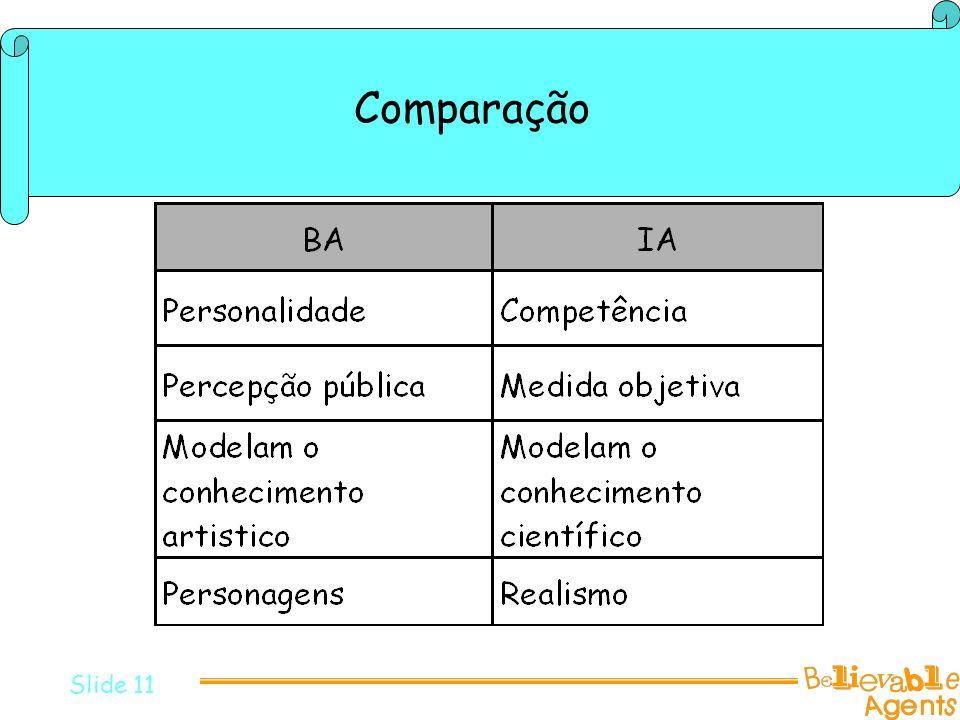 Comparação Slide 11