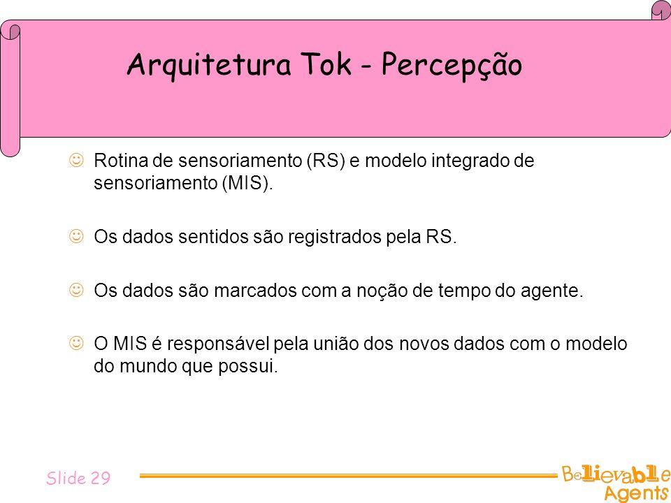 Arquitetura Tok - Percepção Rotina de sensoriamento (RS) e modelo integrado de sensoriamento (MIS). Os dados sentidos são registrados pela RS. Os dado