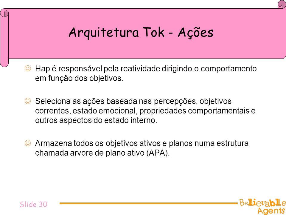 Arquitetura Tok - Ações Hap é responsável pela reatividade dirigindo o comportamento em função dos objetivos. Seleciona as ações baseada nas percepçõe