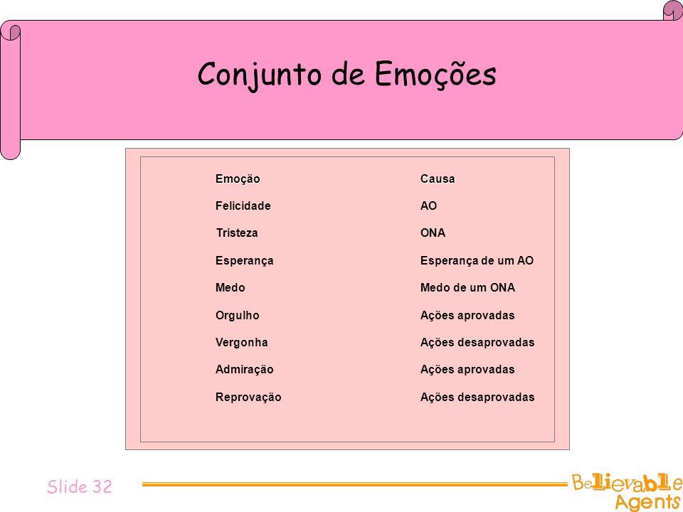 Slide 32 Conjunto de Emoções EmoçãoCausa Emoção Causa FelicidadeAO TristezaONA EsperançaEsperança de um AO MedoMedo de um ONA OrgulhoAções aprovadas V