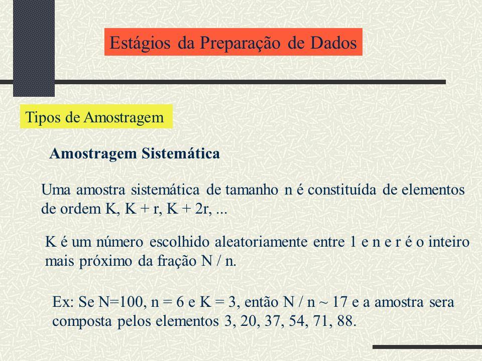 Estágios da Preparação de Dados Tipos de Amostragem Amostragem Sistemática Uma amostra sistemática de tamanho n é constituída de elementos de ordem K,