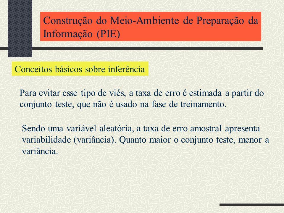 Construção do Meio-Ambiente de Preparação da Informação (PIE) Conceitos básicos sobre inferência Para evitar esse tipo de viés, a taxa de erro é estim