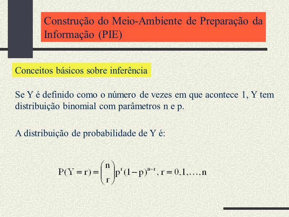 Construção do Meio-Ambiente de Preparação da Informação (PIE) Conceitos básicos sobre inferência Se Y é definido como o número de vezes em que acontec